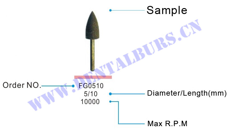 Rubber Polishers & Silicone Polishers for Dental Clinic Parameters Explanation