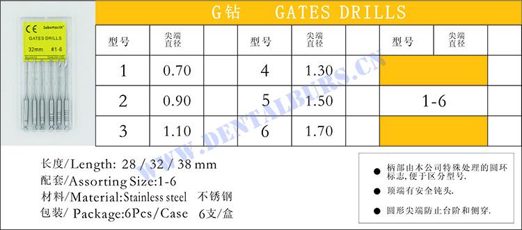 Gates Drills